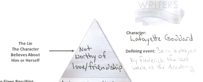 pyramid lie
